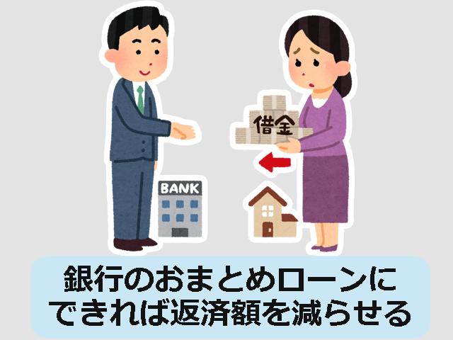 銀行のおまとめローン